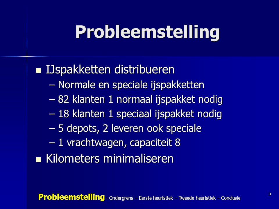 3 Probleemstelling – Ondergrens – Eerste heuristiek – Tweede heuristiek – Conclusie Probleemstelling IJspakketten distribueren IJspakketten distribuer