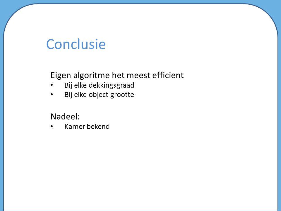 Conclusie Eigen algoritme het meest efficient Bij elke dekkingsgraad Bij elke object grootte Nadeel: Kamer bekend