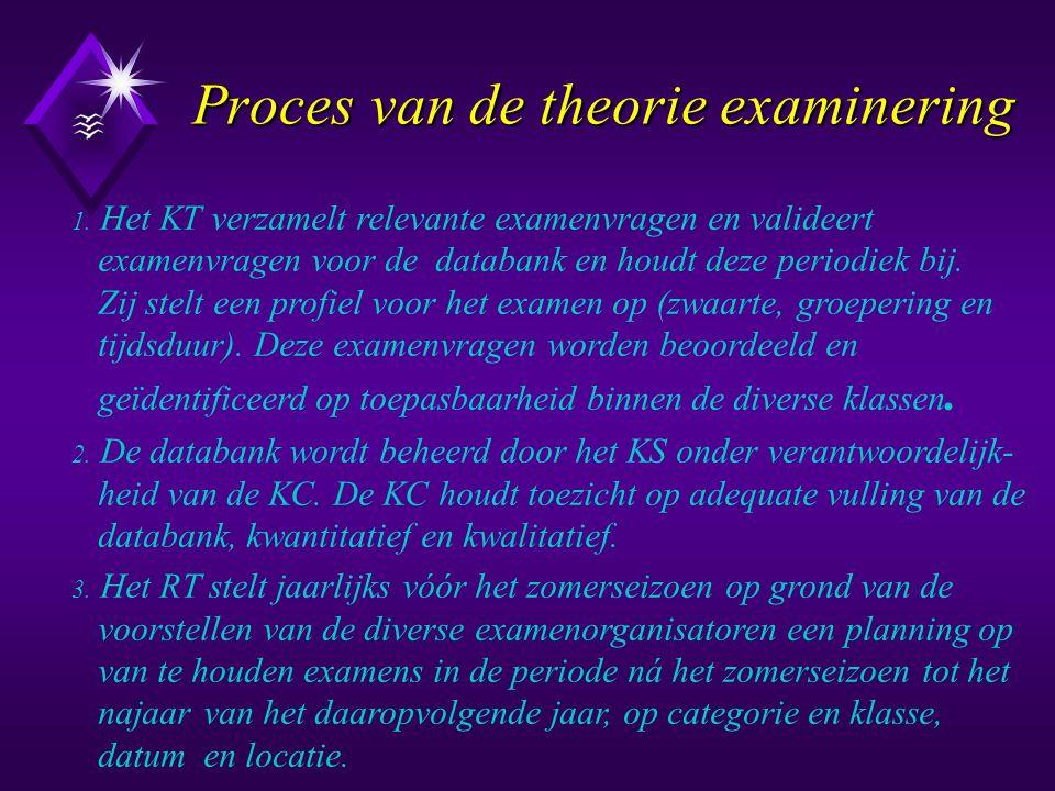 Proces van de theorie examinering Proces van de theorie examinering 1. Het KT verzamelt relevante examenvragen en valideert examenvragen voor de datab