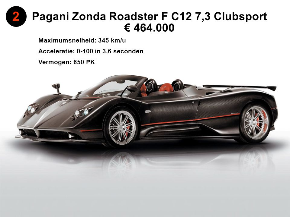 3 SSC Ultimate Aero – € 454.000 Maximumsnelheid: 420 km/u (schatting) Vermogen: 1046 PK