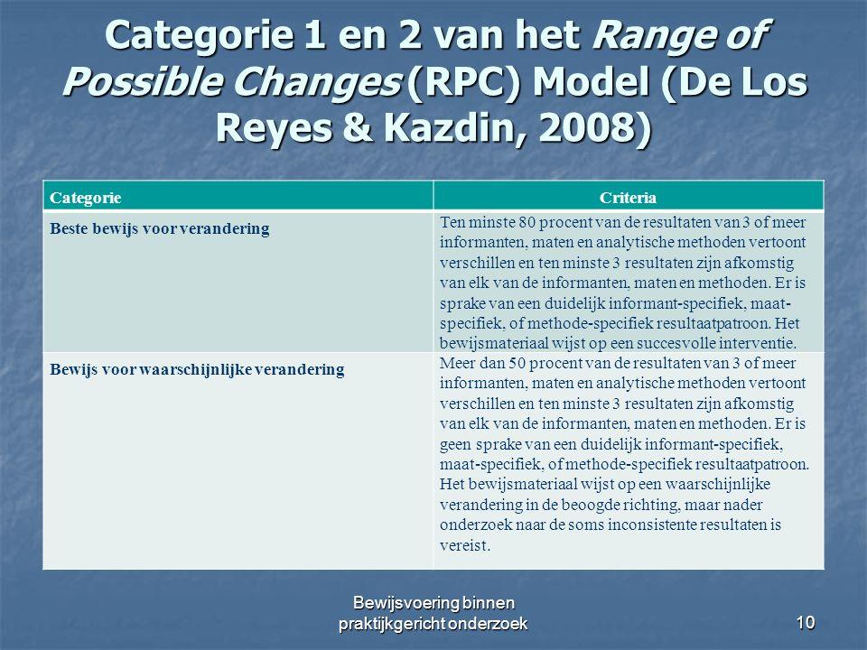 Categorie 1 en 2 van het Range of Possible Changes (RPC) Model (De Los Reyes & Kazdin, 2008) CategorieCriteria Beste bewijs voor verandering Ten minst