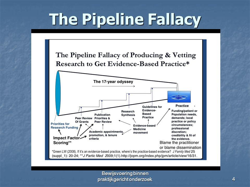 The Pipeline Fallacy Bewijsvoering binnen praktijkgericht onderzoek4