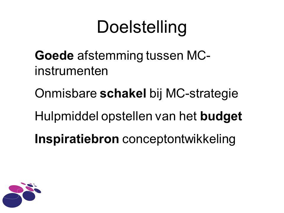 Goede afstemming tussen MC- instrumenten Onmisbare schakel bij MC-strategie Hulpmiddel opstellen van het budget Inspiratiebron conceptontwikkeling Doelstelling