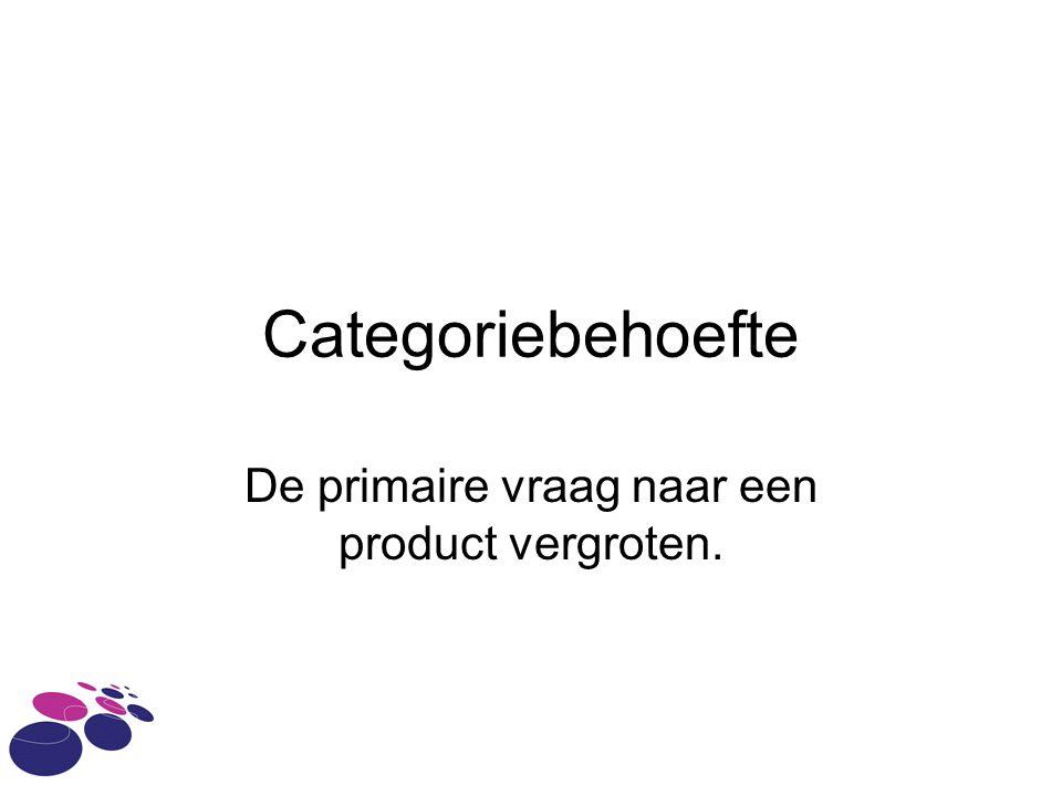 Categoriebehoefte De primaire vraag naar een product vergroten.
