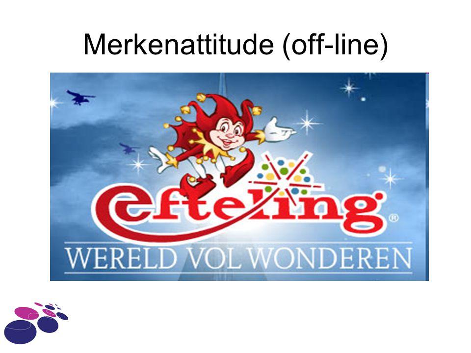 Merkenattitude (off-line)