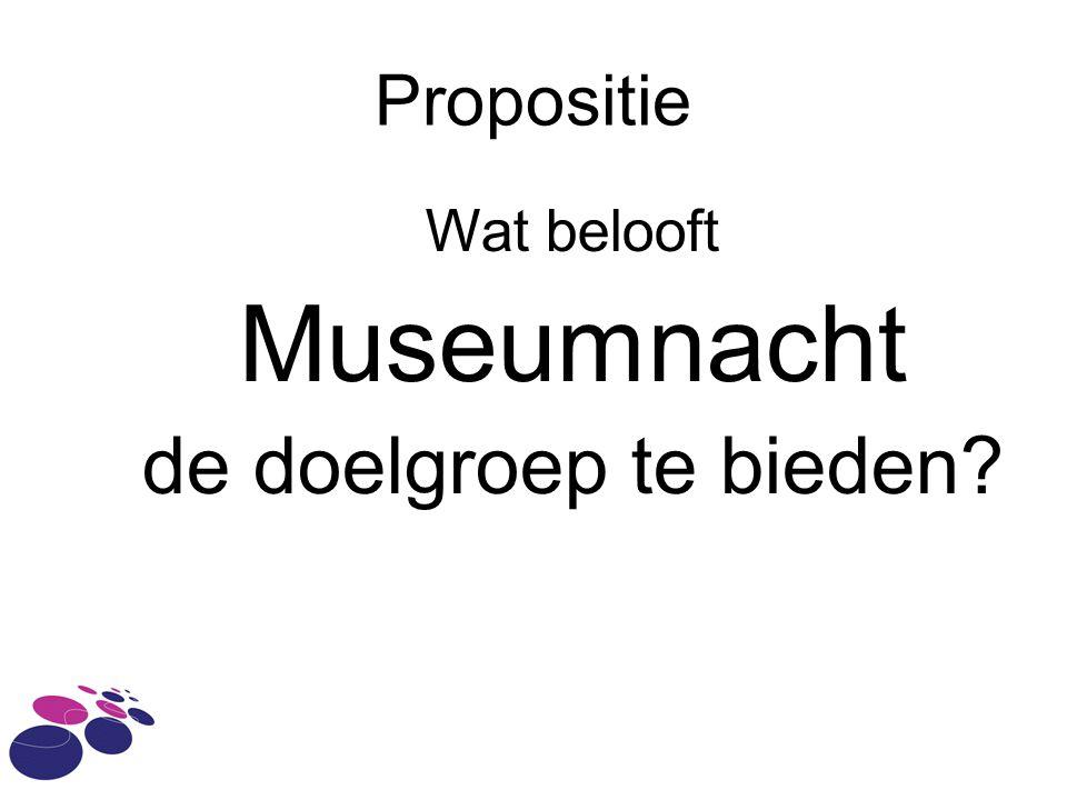 Propositie Wat belooft Museumnacht de doelgroep te bieden?