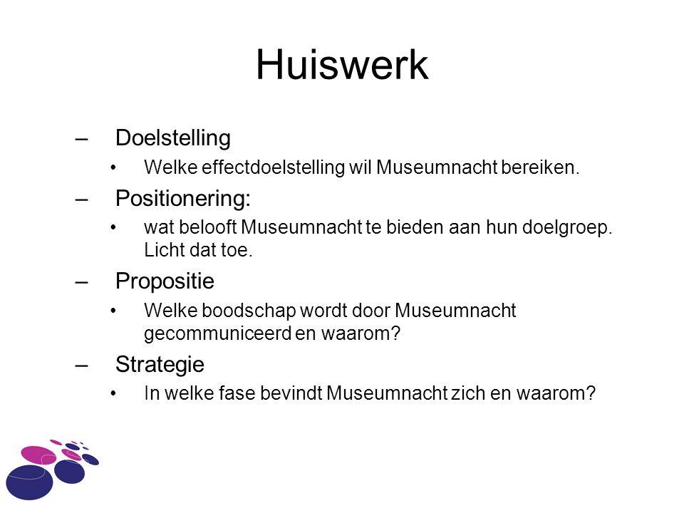 Huiswerk –Doelstelling Welke effectdoelstelling wil Museumnacht bereiken. –Positionering: wat belooft Museumnacht te bieden aan hun doelgroep. Licht d