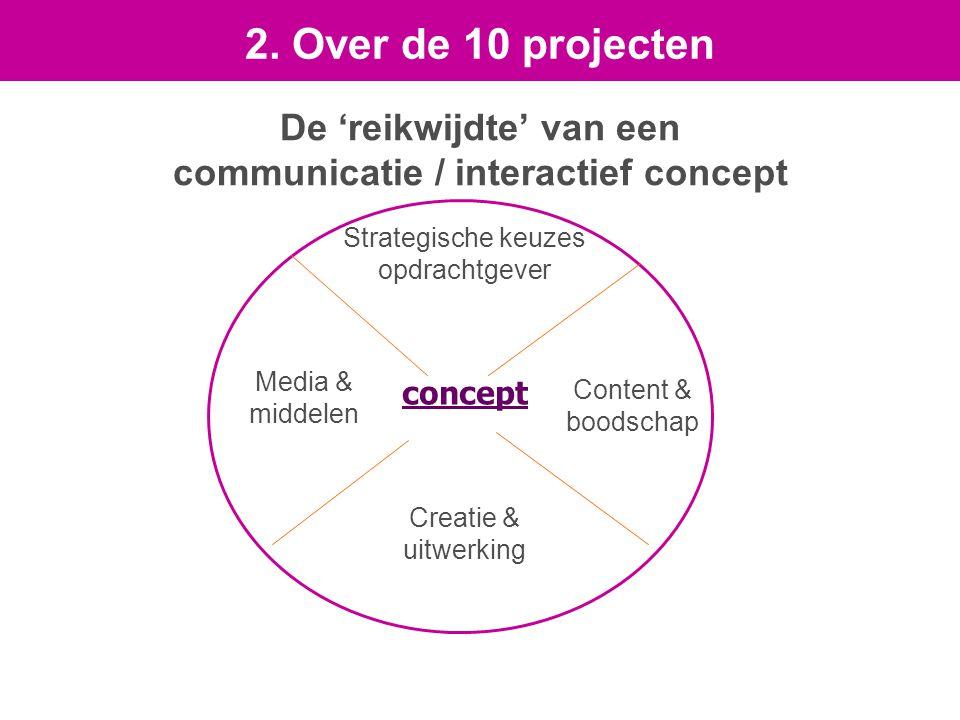 De 'reikwijdte' van een communicatie / interactief concept concept Strategische keuzes opdrachtgever Media & middelen Creatie & uitwerking Content & boodschap 2.