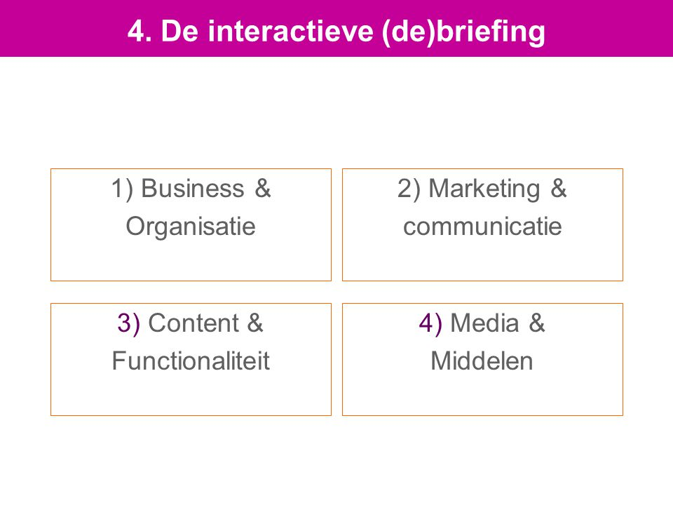 1) Business & Organisatie 2) Marketing & communicatie 3) Content & Functionaliteit 4) Media & Middelen 4.