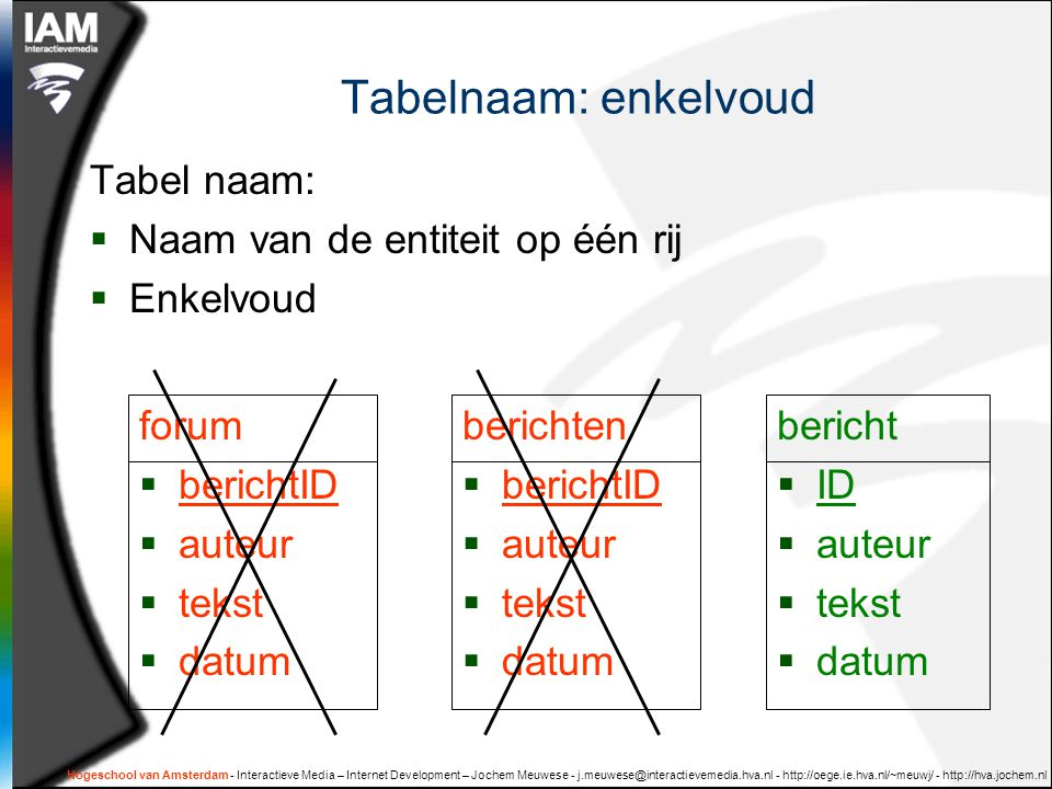 Hogeschool van Amsterdam - Interactieve Media – Internet Development – Jochem Meuwese - j.meuwese@interactievemedia.hva.nl - http://oege.ie.hva.nl/~meuwj/ - http://hva.jochem.nl Tabelnaam: enkelvoud Tabel naam:  Naam van de entiteit op één rij  Enkelvoud forum  berichtID  auteur  tekst  datum bericht  ID  auteur  tekst  datum berichten  berichtID  auteur  tekst  datum