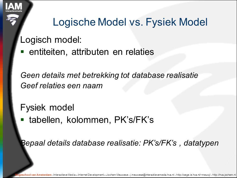 Hogeschool van Amsterdam - Interactieve Media – Internet Development – Jochem Meuwese - j.meuwese@interactievemedia.hva.nl - http://oege.ie.hva.nl/~meuwj/ - http://hva.jochem.nl Logische Model vs.