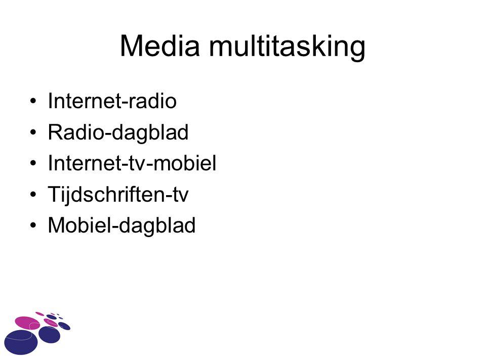 Media multitasking Internet-radio Radio-dagblad Internet-tv-mobiel Tijdschriften-tv Mobiel-dagblad