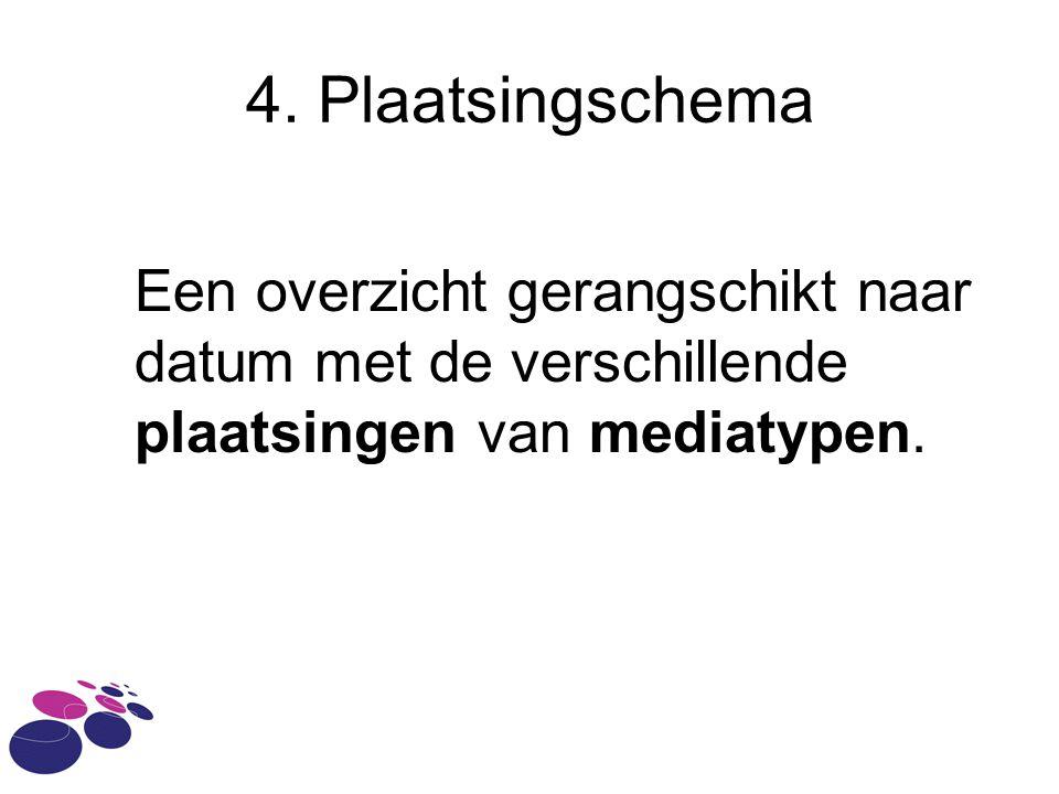 4. Plaatsingschema Een overzicht gerangschikt naar datum met de verschillende plaatsingen van mediatypen.