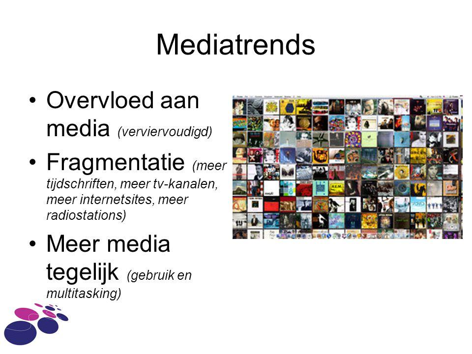 Mediatrends Overvloed aan media (verviervoudigd) Fragmentatie (meer tijdschriften, meer tv-kanalen, meer internetsites, meer radiostations) Meer media tegelijk (gebruik en multitasking)