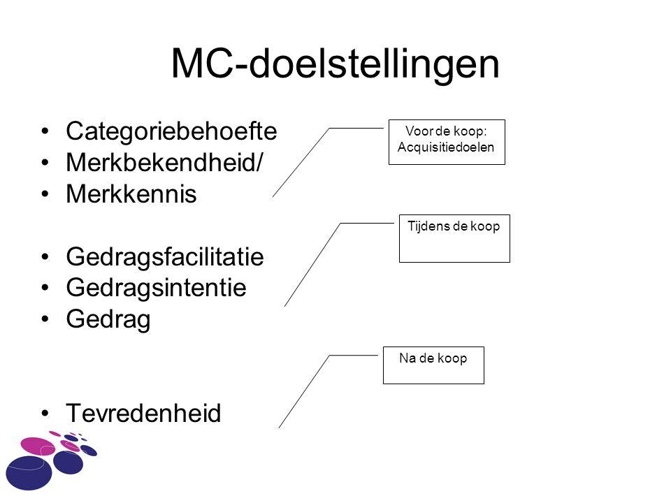 MC-doelstellingen Categoriebehoefte Merkbekendheid/ Merkkennis Gedragsfacilitatie Gedragsintentie Gedrag Tevredenheid Voor de koop: Acquisitiedoelen Tijdens de koop Na de koop