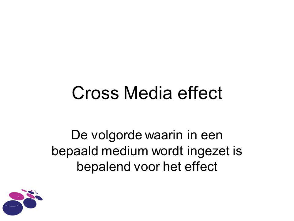 Cross Media effect De volgorde waarin in een bepaald medium wordt ingezet is bepalend voor het effect