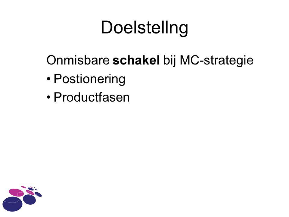Doelstellng Onmisbare schakel bij MC-strategie Postionering Productfasen
