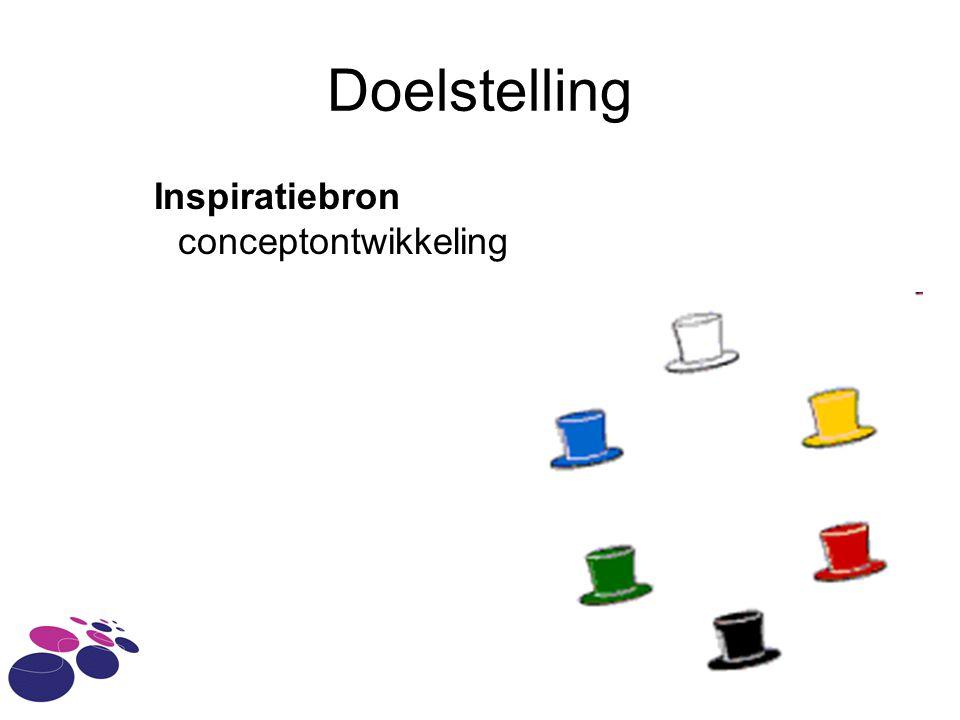 Doelstelling Inspiratiebron conceptontwikkeling
