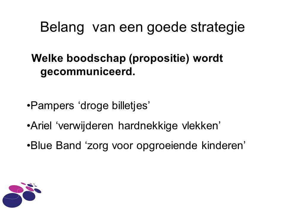 Belang van een goede strategie Welke boodschap (propositie) wordt gecommuniceerd.
