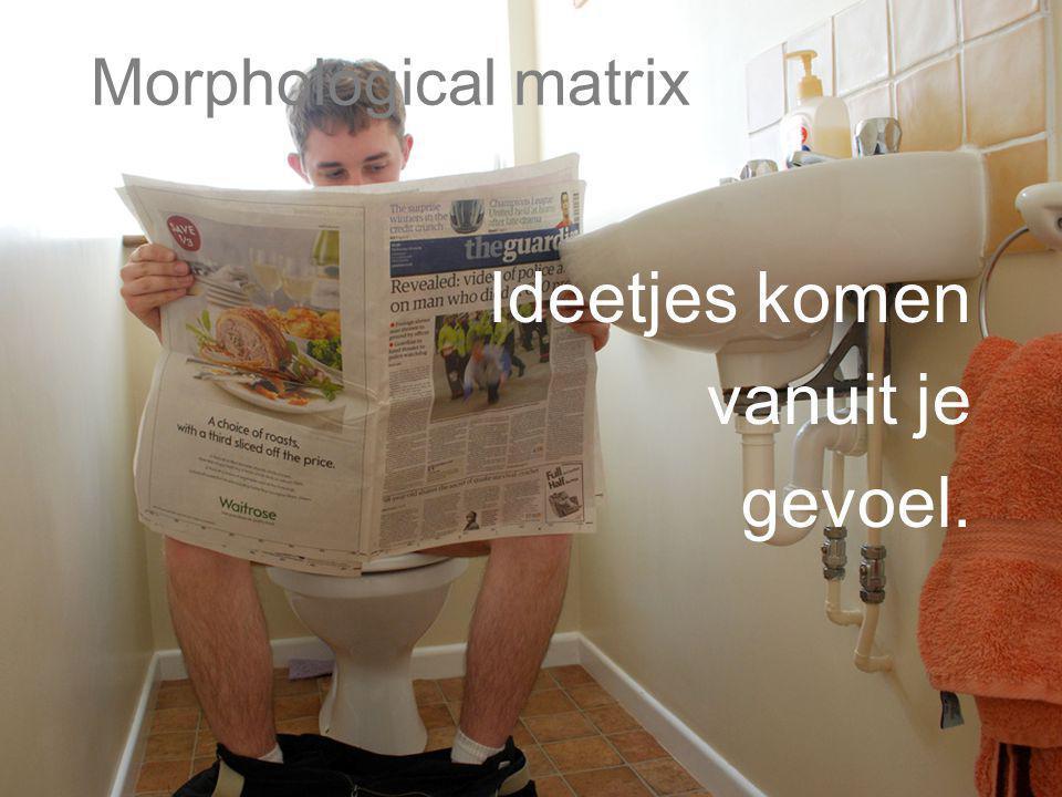 DemonstratieteamRetailInternet Zakenlui Studenten Y X Morphological matrix