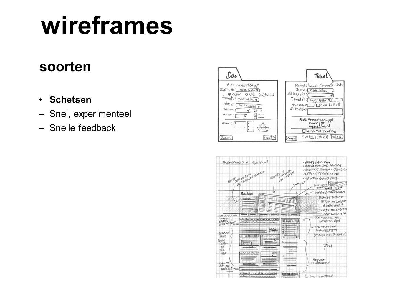 wireframes soorten Schetsen –Snel, experimenteel –Snelle feedback Alleen inhoud (low fidelity) –Schematisch –Goed voor het tonen van flows High fideli