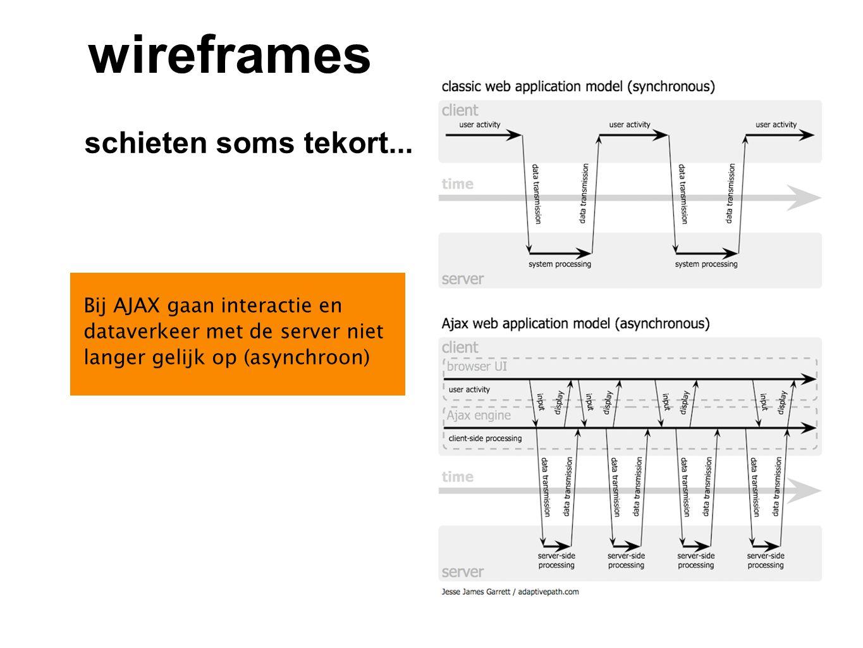 schieten soms tekort... wireframes Bij AJAX gaan interactie en dataverkeer met de server niet langer gelijk op (asynchroon)