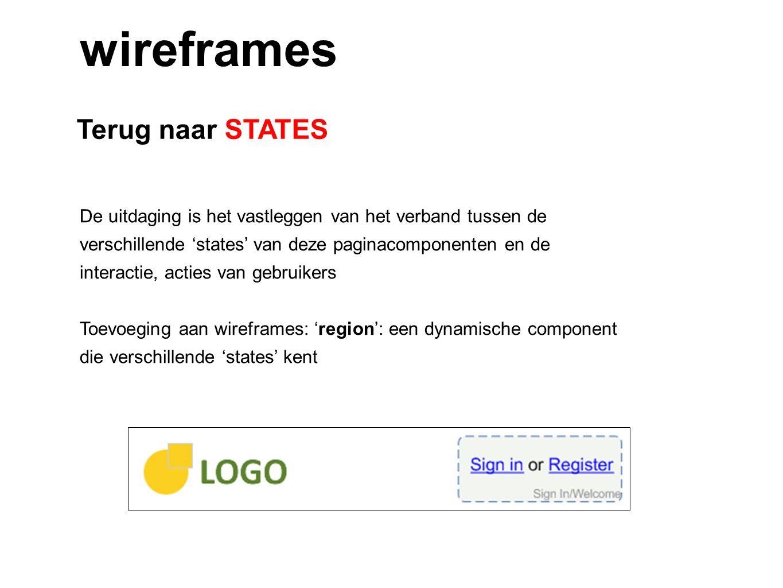 Terug naar STATES wireframes De uitdaging is het vastleggen van het verband tussen de verschillende 'states' van deze paginacomponenten en de interact