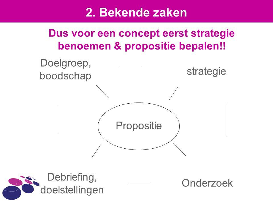 Doelgroep, boodschap Onderzoek Propositie Debriefing, doelstellingen strategie 2. Bekende zaken Dus voor een concept eerst strategie benoemen & propos
