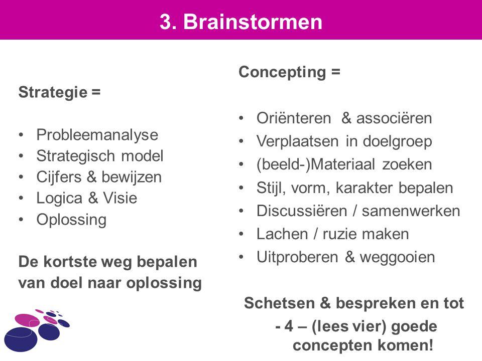 Strategie = Probleemanalyse Strategisch model Cijfers & bewijzen Logica & Visie Oplossing De kortste weg bepalen van doel naar oplossing 3. Brainstorm