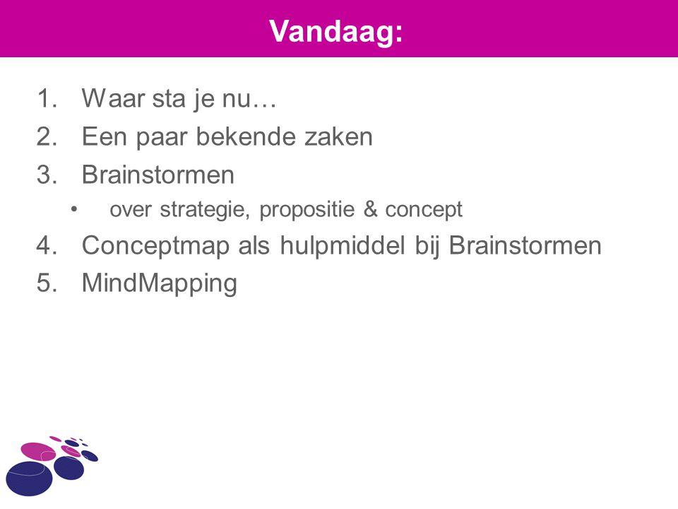 1.Waar sta je nu… 2.Een paar bekende zaken 3.Brainstormen over strategie, propositie & concept 4.Conceptmap als hulpmiddel bij Brainstormen 5.MindMapp