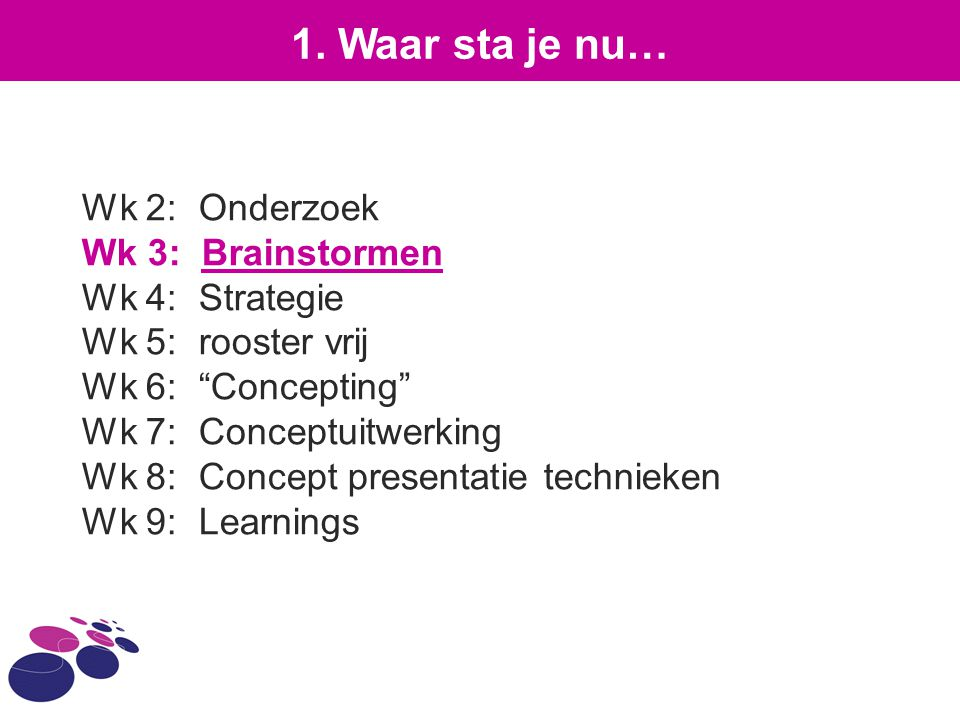 Wk 2: Onderzoek Wk 3: Brainstormen Wk 4: Strategie Wk 5: rooster vrij Wk 6: Concepting Wk 7: Conceptuitwerking Wk 8: Concept presentatie technieken Wk 9: Learnings Colleges = rode draad in conceptontwikkeling Wk 10 (2-6 april) = eindpresentaties