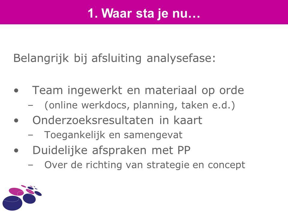 Belangrijk bij afsluiting analysefase: Team ingewerkt en materiaal op orde –(online werkdocs, planning, taken e.d.) Onderzoeksresultaten in kaart –Toe