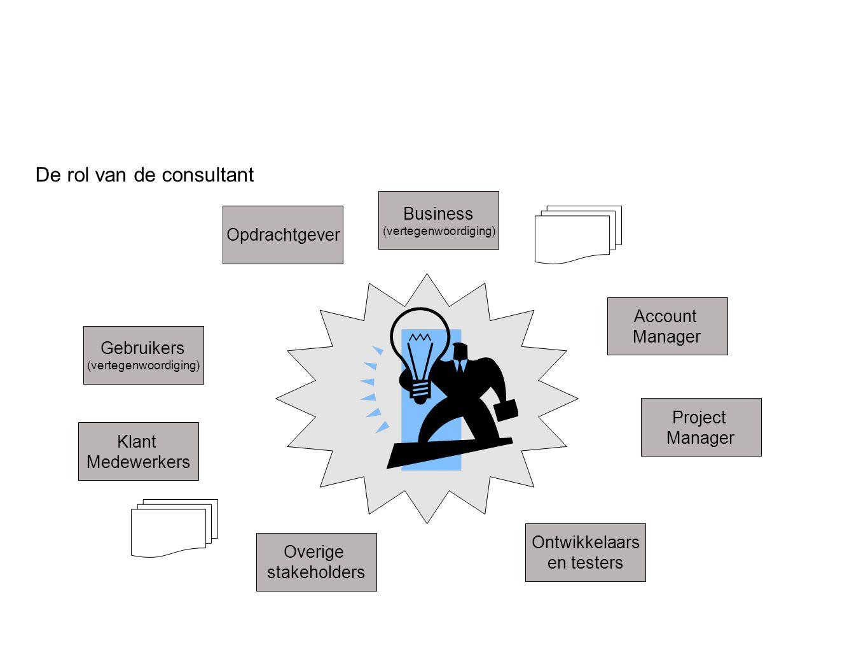 Specificatieproces De rol van de consultant Business (vertegenwoordiging) Project Manager Account Manager Ontwikkelaars en testers Opdrachtgever Overi