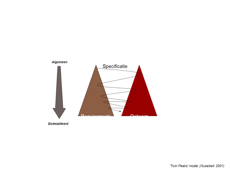 Specificatieproces RequirementsOntwerp Specificatie Algemeen Gedetailleerd 'Twin Peaks' model (Nuseibeh 2001)