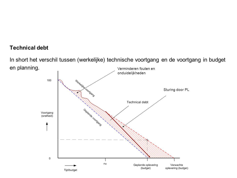 Introductie Technical debt In short het verschil tussen (werkelijke) technische voortgang en de voortgang in budget en planning. Sturing door PL Vermi