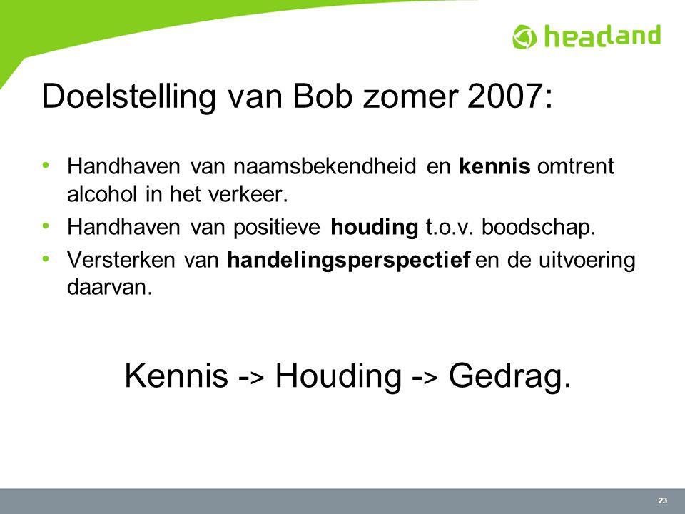 23 Doelstelling van Bob zomer 2007: Handhaven van naamsbekendheid en kennis omtrent alcohol in het verkeer.