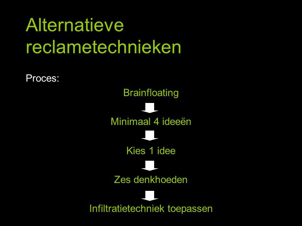 Proces: Brainfloating Minimaal 4 ideeën Kies 1 idee Zes denkhoeden Infiltratietechniek toepassen Alternatieve reclametechnieken