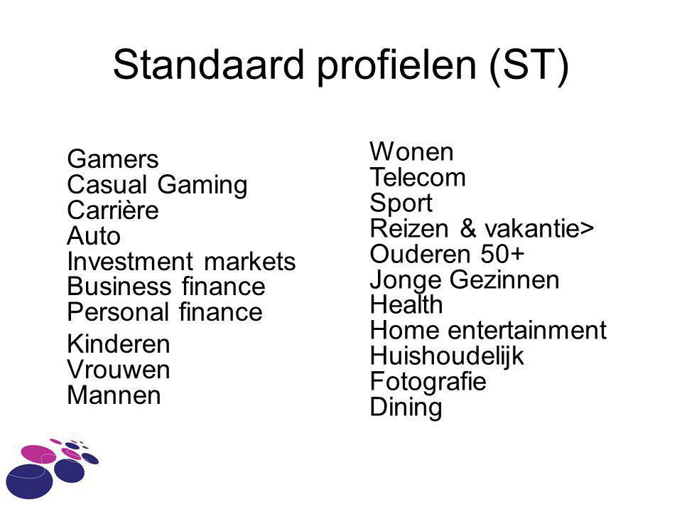 Standaard profielen (ST) Gamers Casual Gaming Carrière Auto Investment markets Business finance Personal finance Kinderen Vrouwen Mannen Wonen Telecom