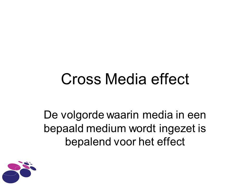 Cross Media effect De volgorde waarin media in een bepaald medium wordt ingezet is bepalend voor het effect