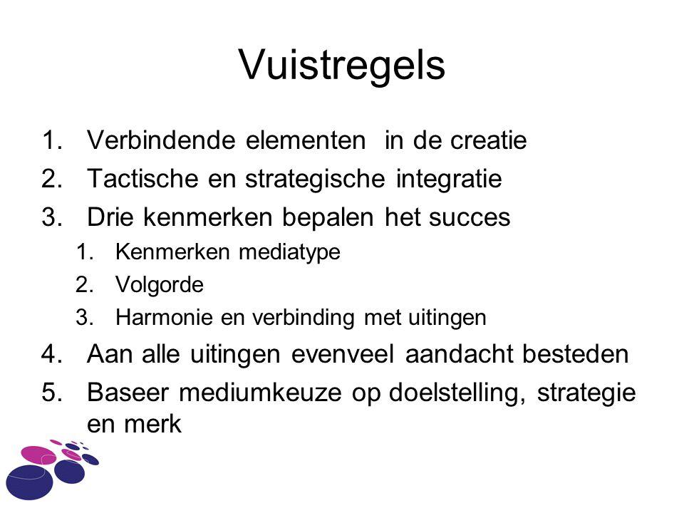 Vuistregels 1.Verbindende elementen in de creatie 2.Tactische en strategische integratie 3.Drie kenmerken bepalen het succes 1.Kenmerken mediatype 2.V