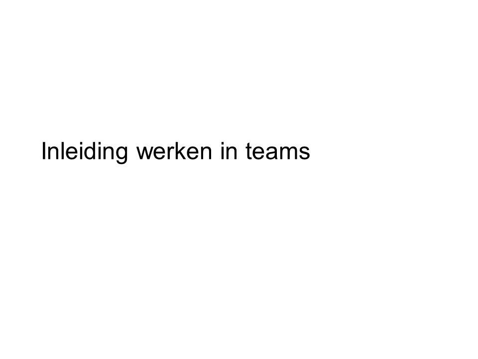 Inleiding werken in teams