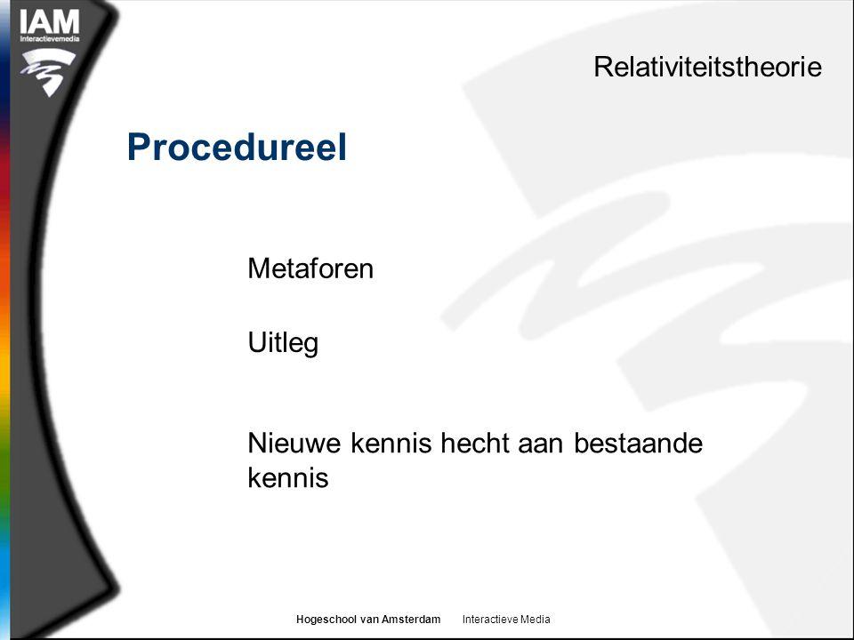 Hogeschool van Amsterdam Interactieve Media Procedureel Metaforen Uitleg Nieuwe kennis hecht aan bestaande kennis Relativiteitstheorie