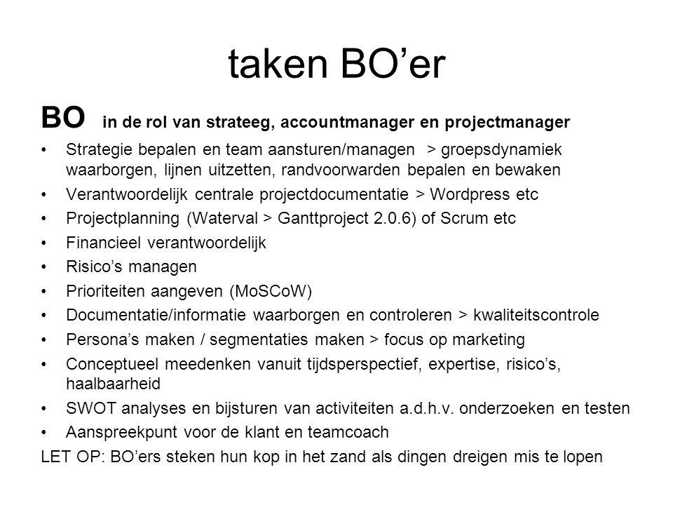 taken BO'er BO in de rol van strateeg, accountmanager en projectmanager Strategie bepalen en team aansturen/managen > groepsdynamiek waarborgen, lijne