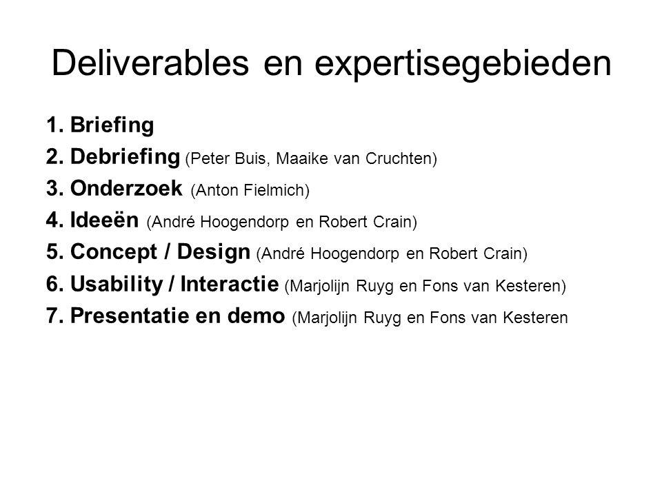 Deliverables en expertisegebieden 1. Briefing 2. Debriefing (Peter Buis, Maaike van Cruchten) 3. Onderzoek (Anton Fielmich) 4. Ideeën (André Hoogendor