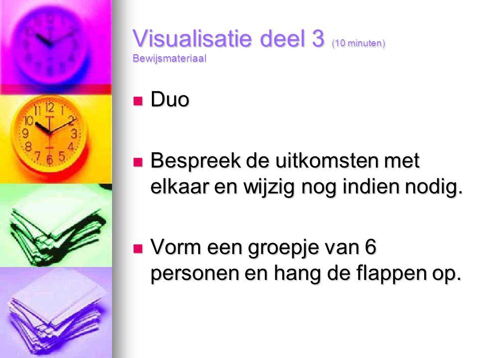 Visualisatie deel 3 (10 minuten) Bewijsmateriaal Duo Duo Bespreek de uitkomsten met elkaar en wijzig nog indien nodig. Bespreek de uitkomsten met elka