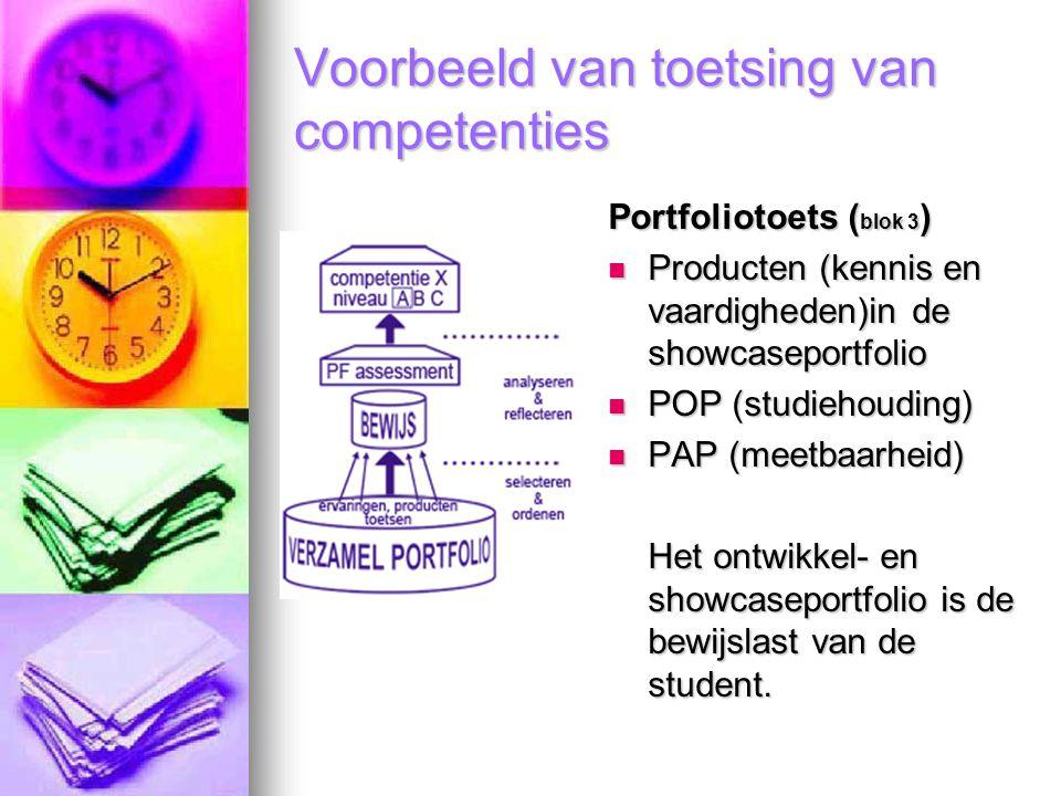 Voorbeeld van toetsing van competenties Portfoliotoets ( blok 3 ) Producten (kennis en vaardigheden)in de showcaseportfolio Producten (kennis en vaard