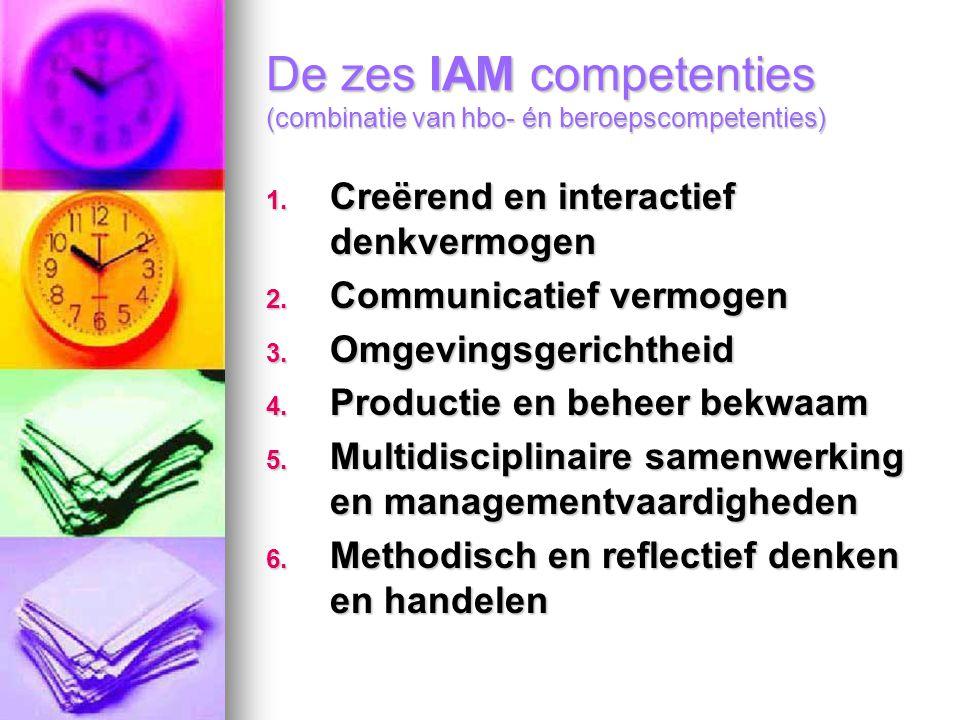 De zes IAM competenties (combinatie van hbo- én beroepscompetenties) 1. Creërend en interactief denkvermogen 2. Communicatief vermogen 3. Omgevingsger