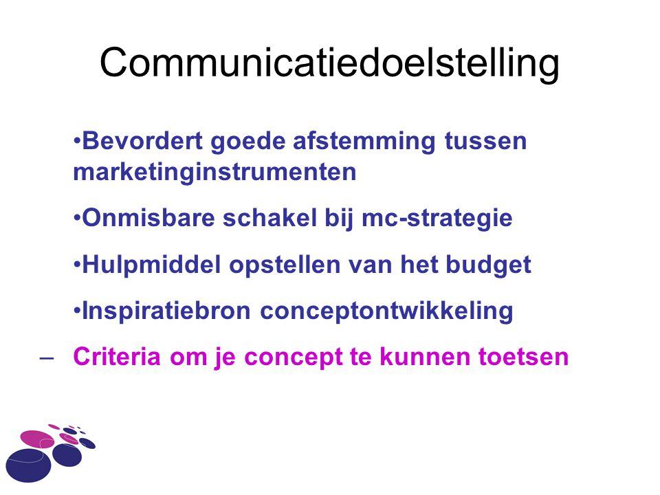 Communicatiedoelstelling Bevordert goede afstemming tussen marketinginstrumenten Onmisbare schakel bij mc-strategie Hulpmiddel opstellen van het budge