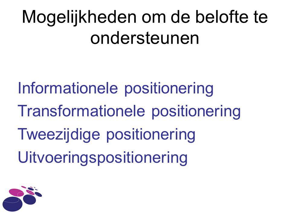 Mogelijkheden om de belofte te ondersteunen Informationele positionering Transformationele positionering Tweezijdige positionering Uitvoeringsposition