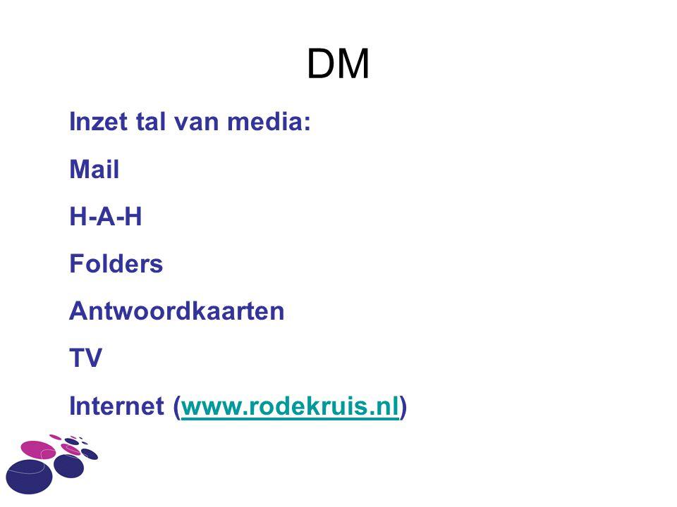 DM Inzet tal van media: Mail H-A-H Folders Antwoordkaarten TV Internet (www.rodekruis.nl)www.rodekruis.nl